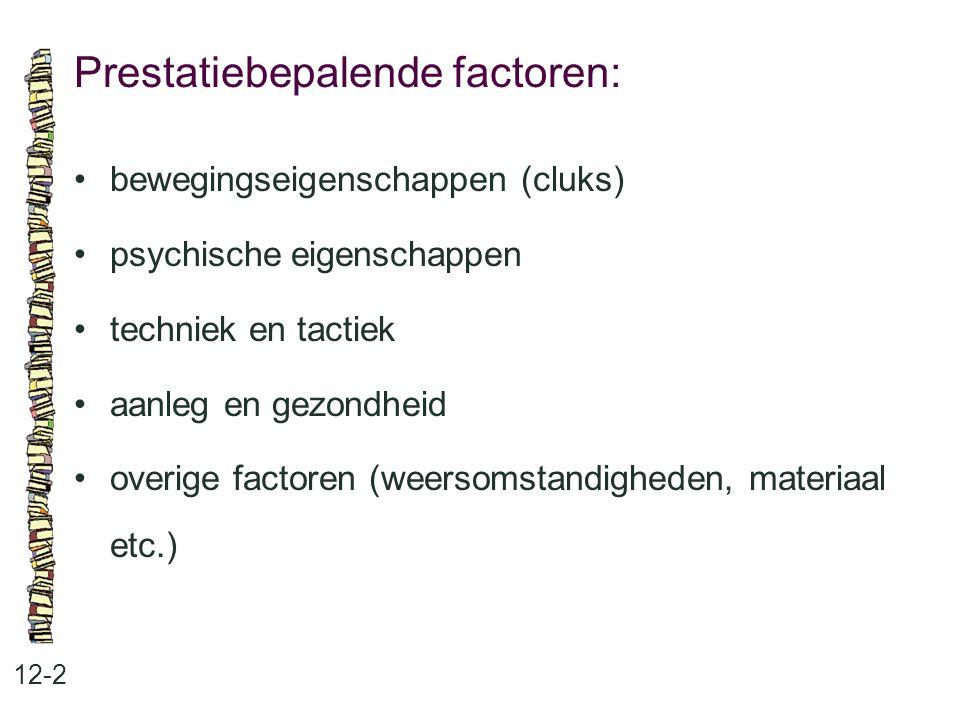 Prestatiebepalende factoren:
