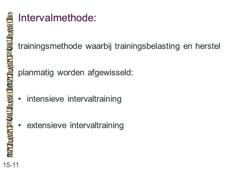 Intervalmethode: trainingsmethode waarbij trainingsbelasting en herstel. planmatig worden afgewisseld: