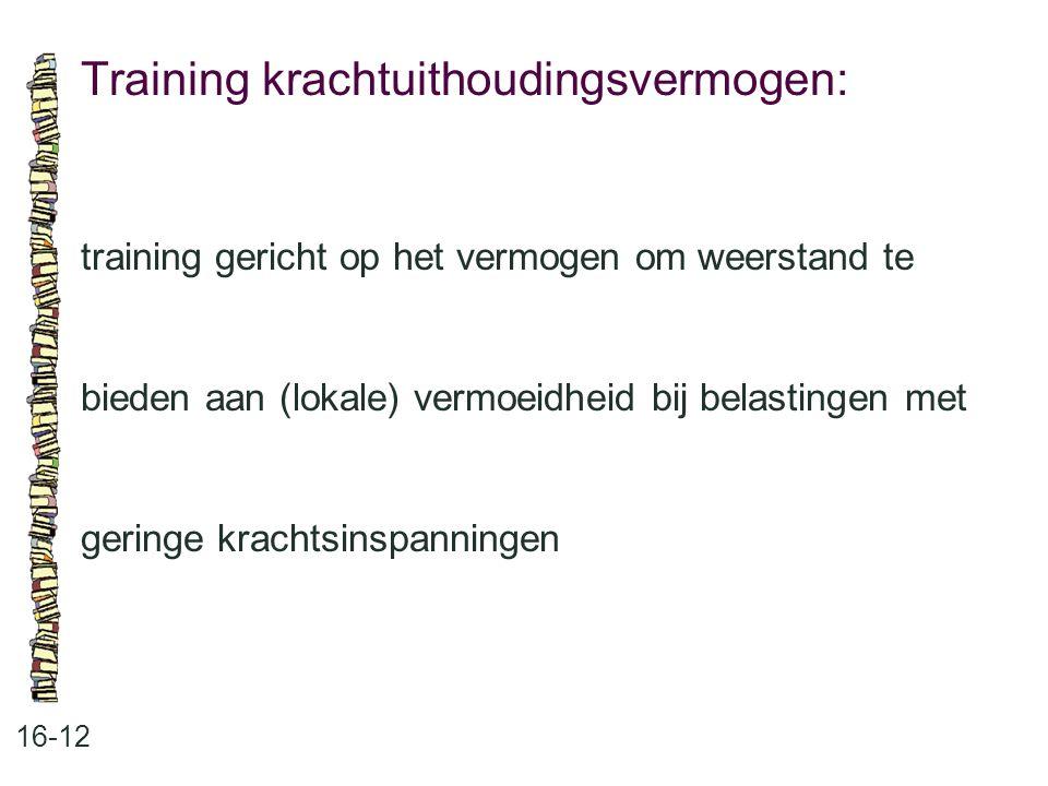Training krachtuithoudingsvermogen:
