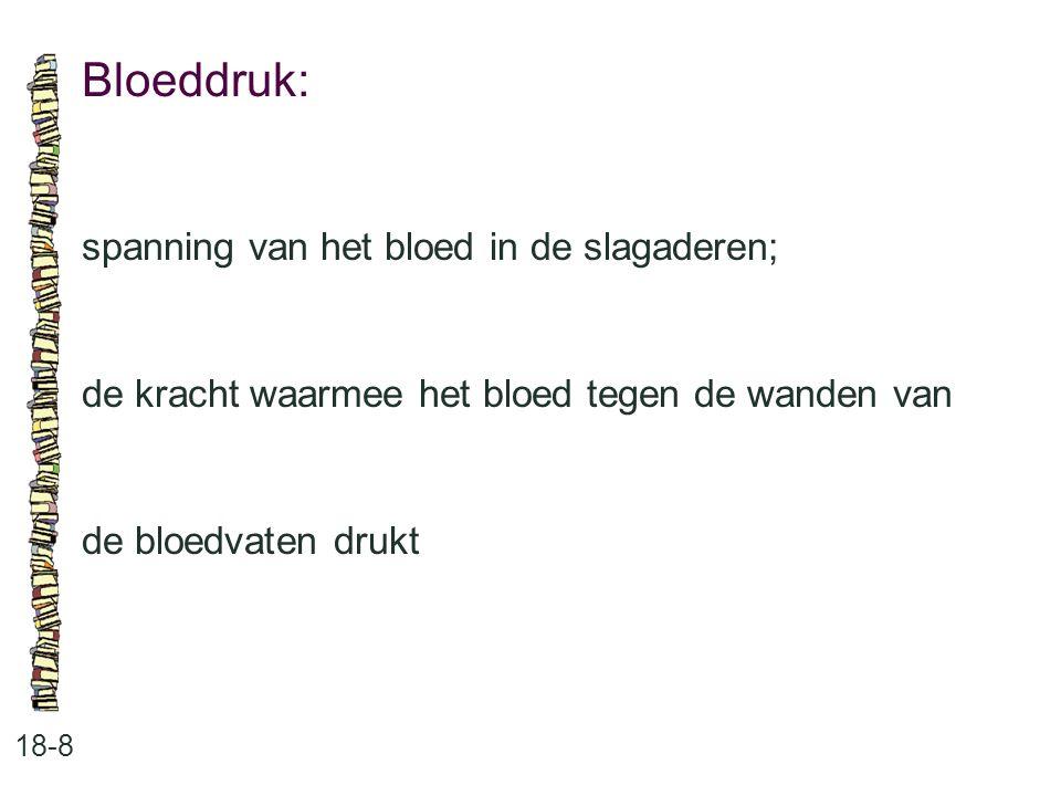 Bloeddruk: spanning van het bloed in de slagaderen;