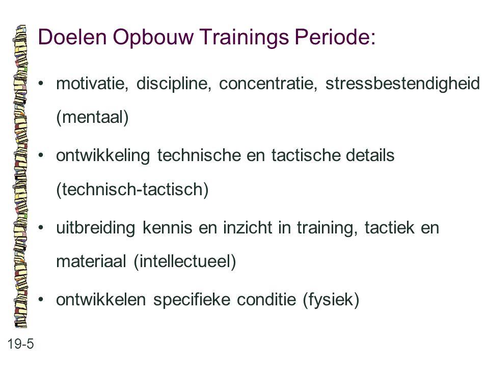 Doelen Opbouw Trainings Periode: