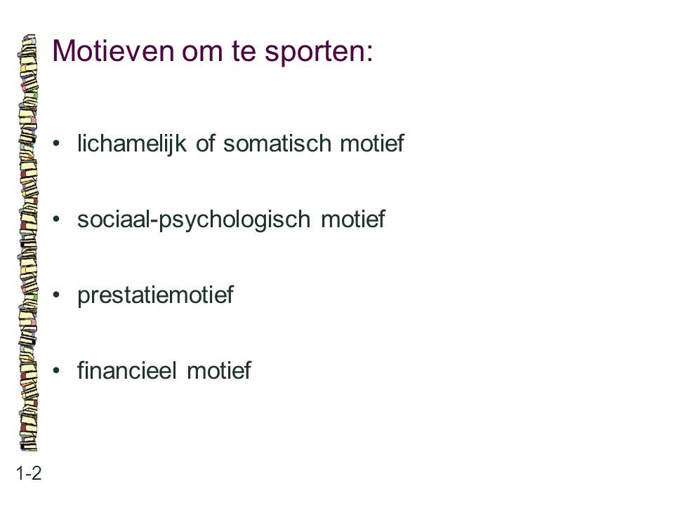 Motieven om te sporten: