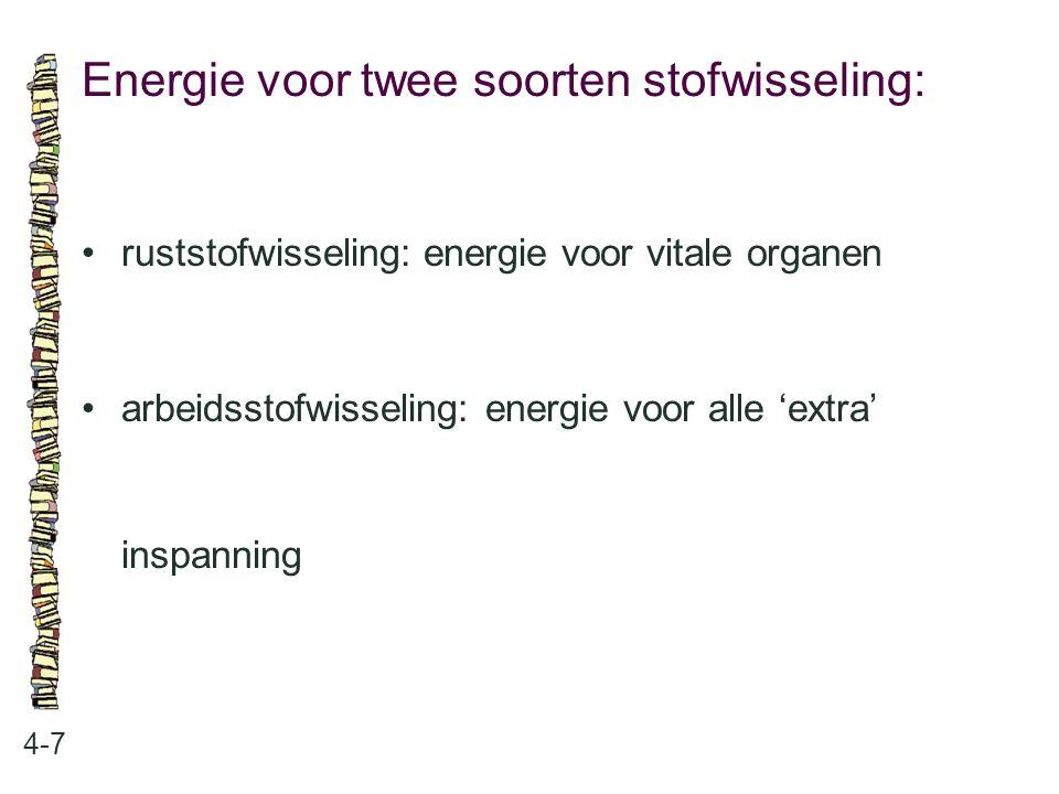 Energie voor twee soorten stofwisseling: