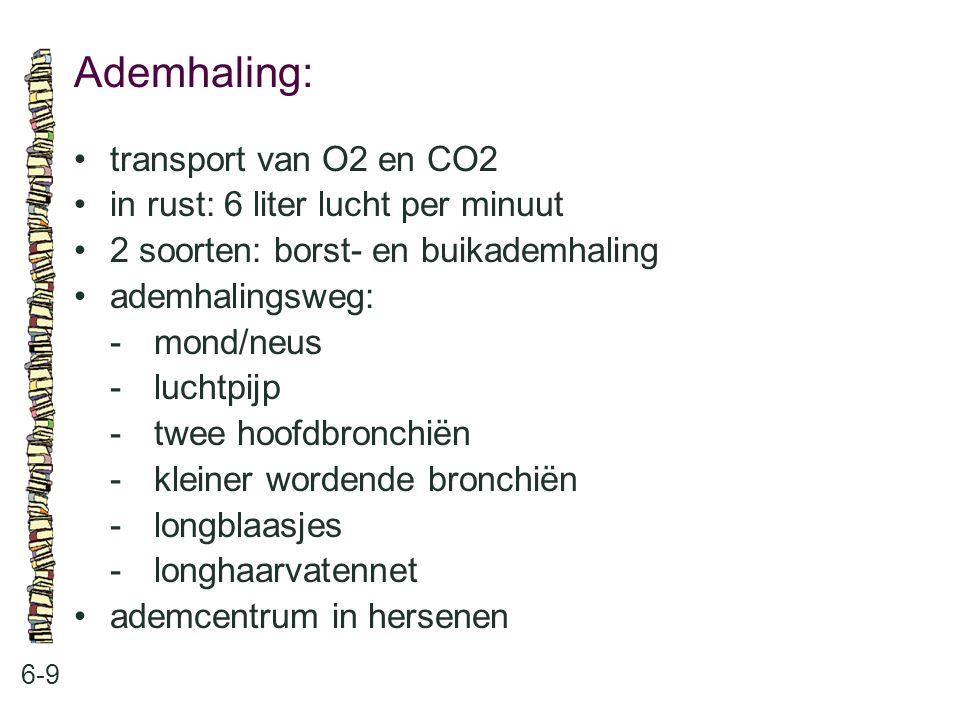 Ademhaling: • transport van O2 en CO2