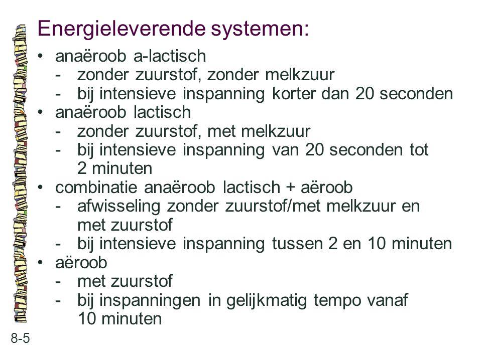 Energieleverende systemen: