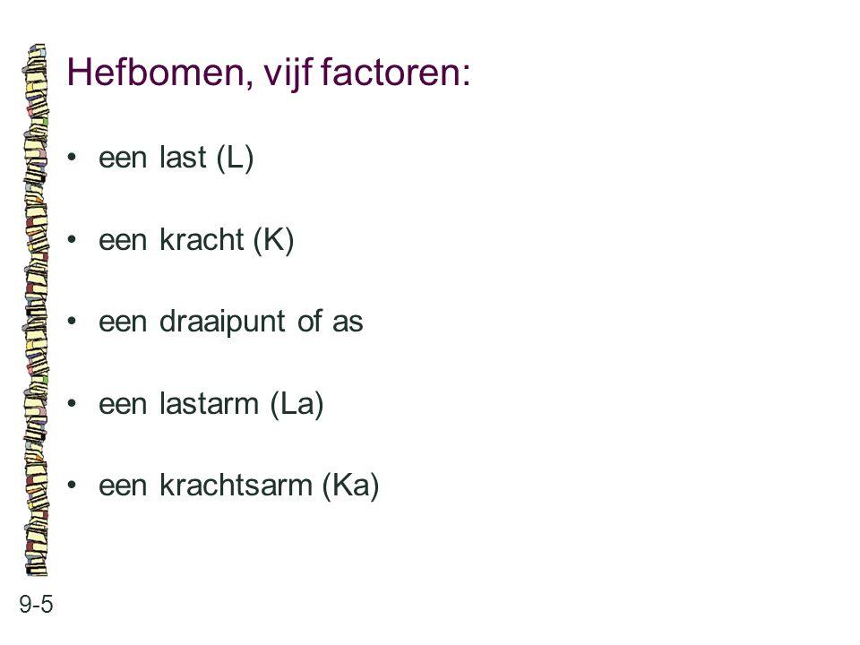 Hefbomen, vijf factoren: