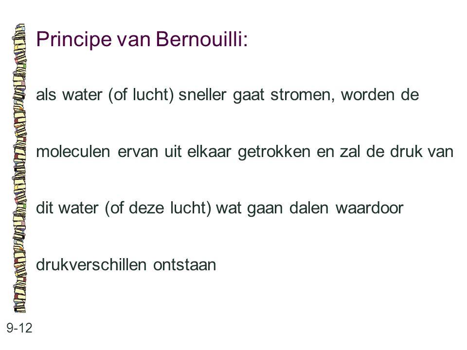 Principe van Bernouilli: