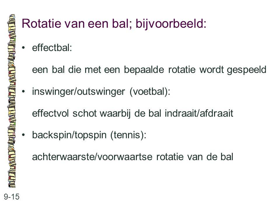 Rotatie van een bal; bijvoorbeeld: