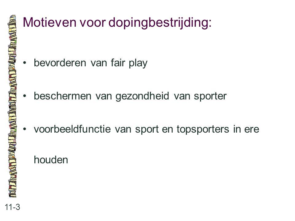 Motieven voor dopingbestrijding: