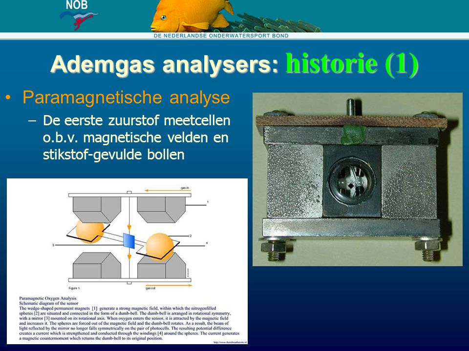 Ademgas analysers: historie (1)