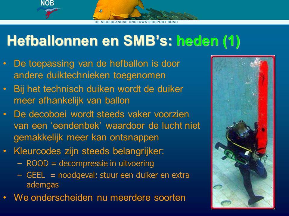 Hefballonnen en SMB's: heden (1)