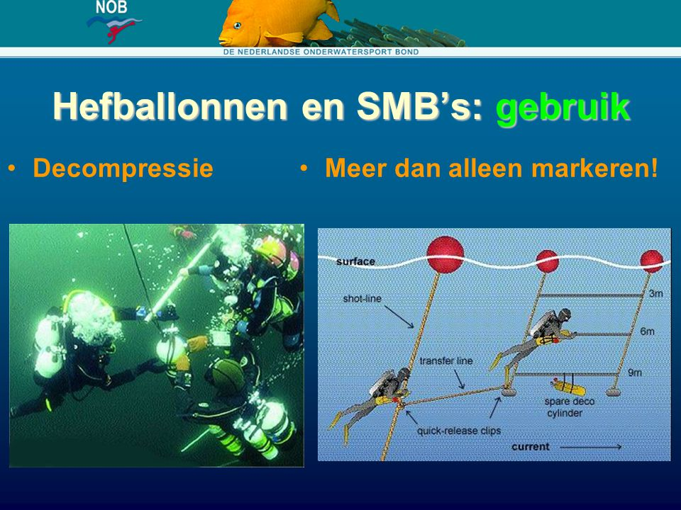 Hefballonnen en SMB's: gebruik