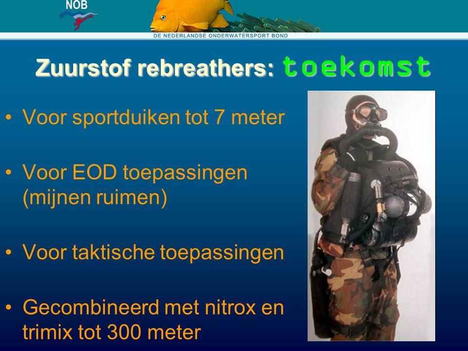 Zuurstof rebreathers: toekomst