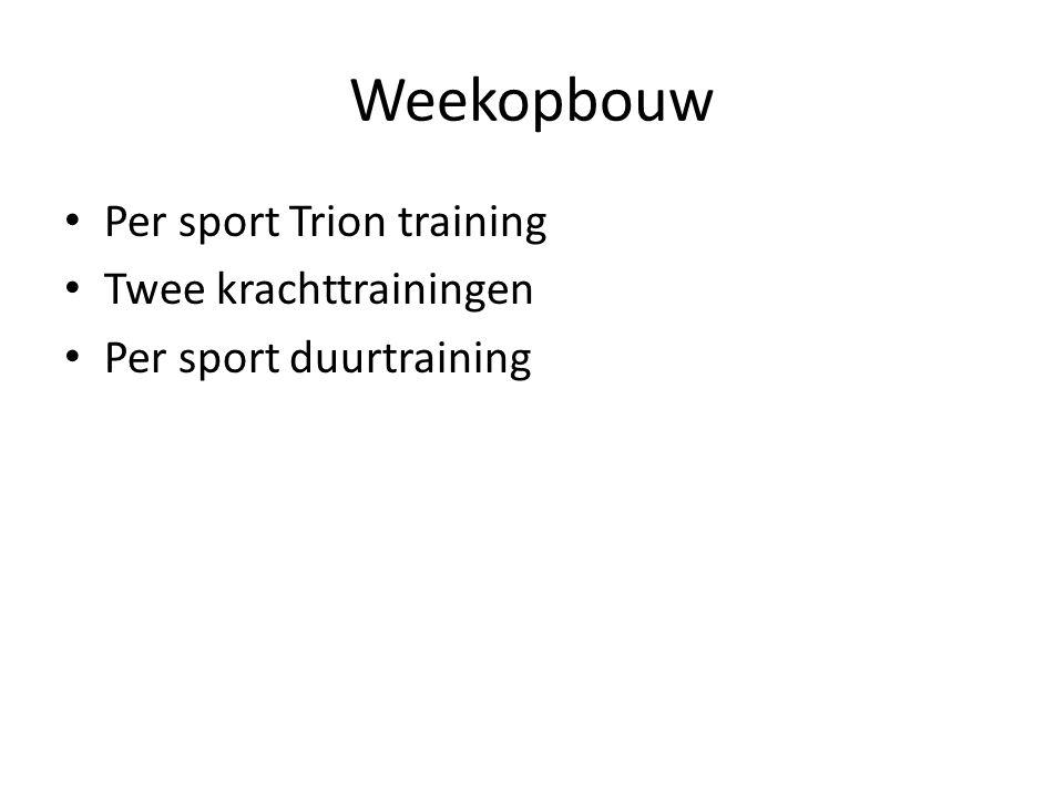 Weekopbouw Per sport Trion training Twee krachttrainingen
