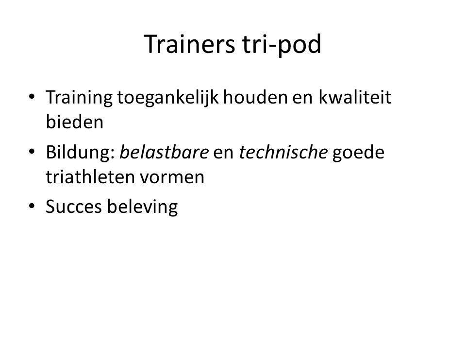 Trainers tri-pod Training toegankelijk houden en kwaliteit bieden