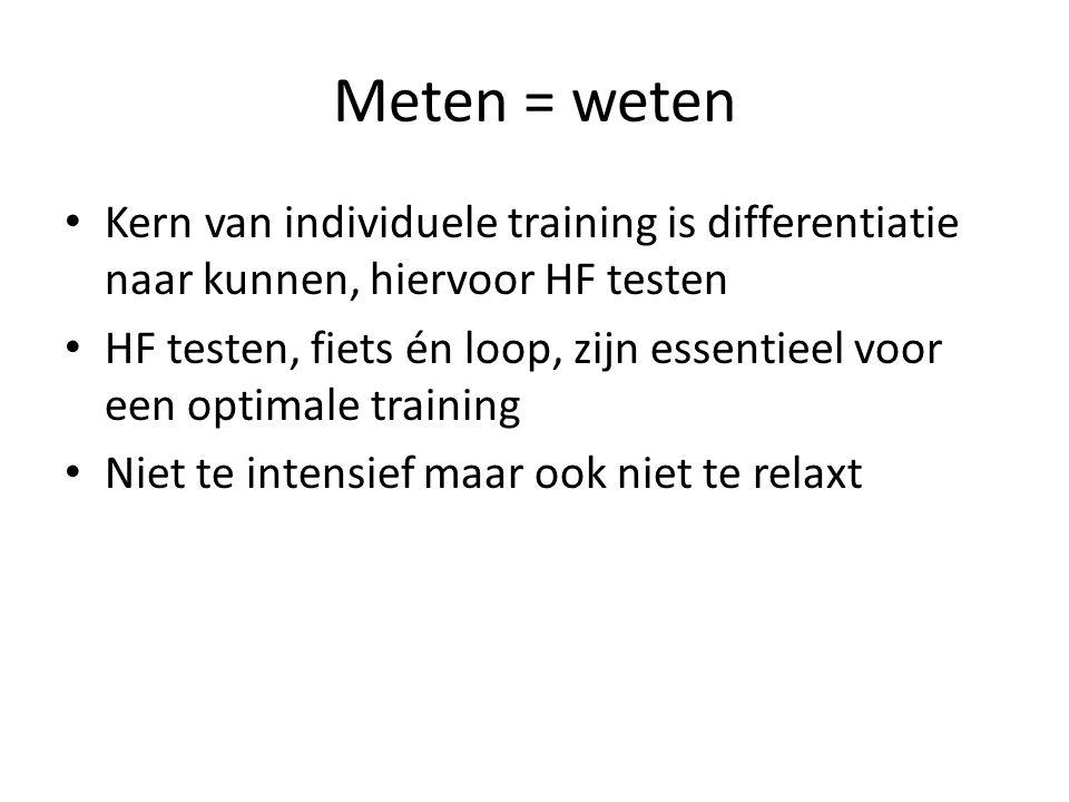 Meten = weten Kern van individuele training is differentiatie naar kunnen, hiervoor HF testen.