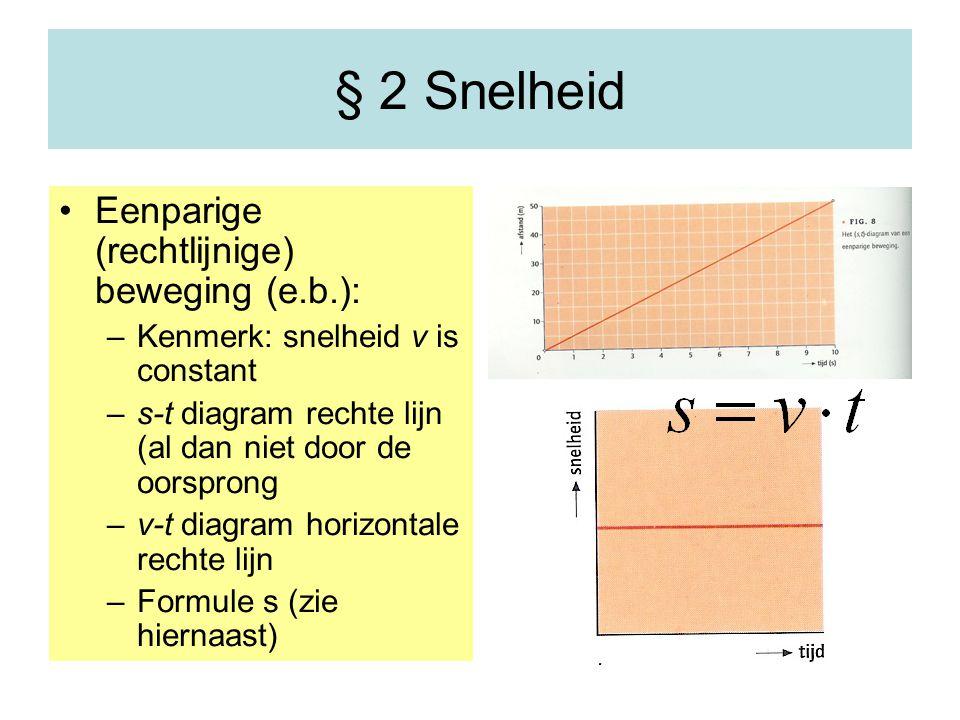 § 2 Snelheid Eenparige (rechtlijnige) beweging (e.b.):