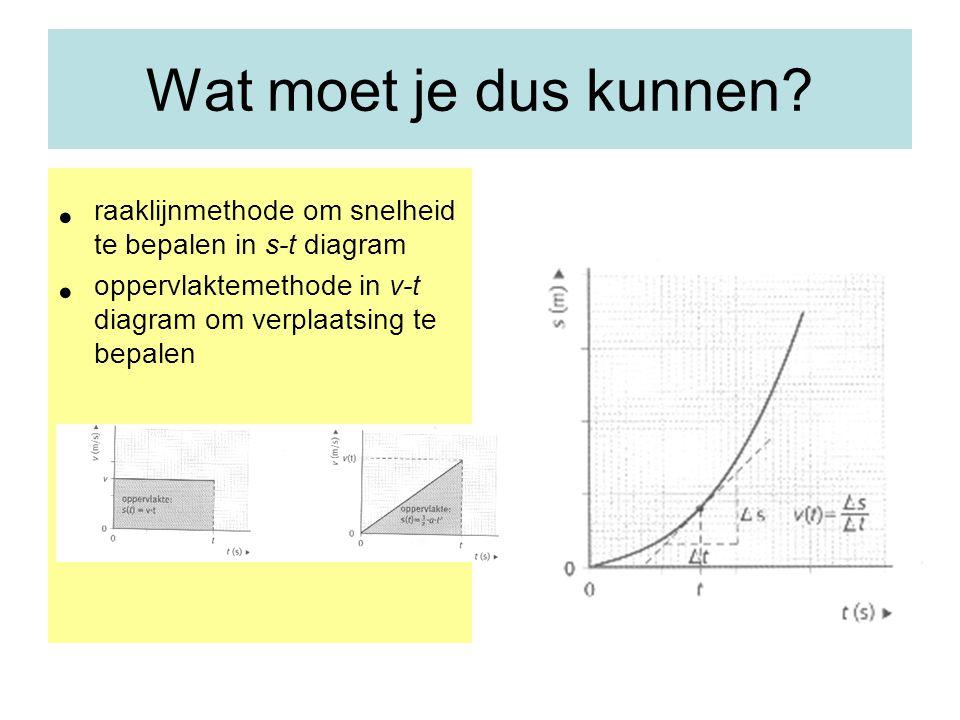 Wat moet je dus kunnen. raaklijnmethode om snelheid te bepalen in s-t diagram.