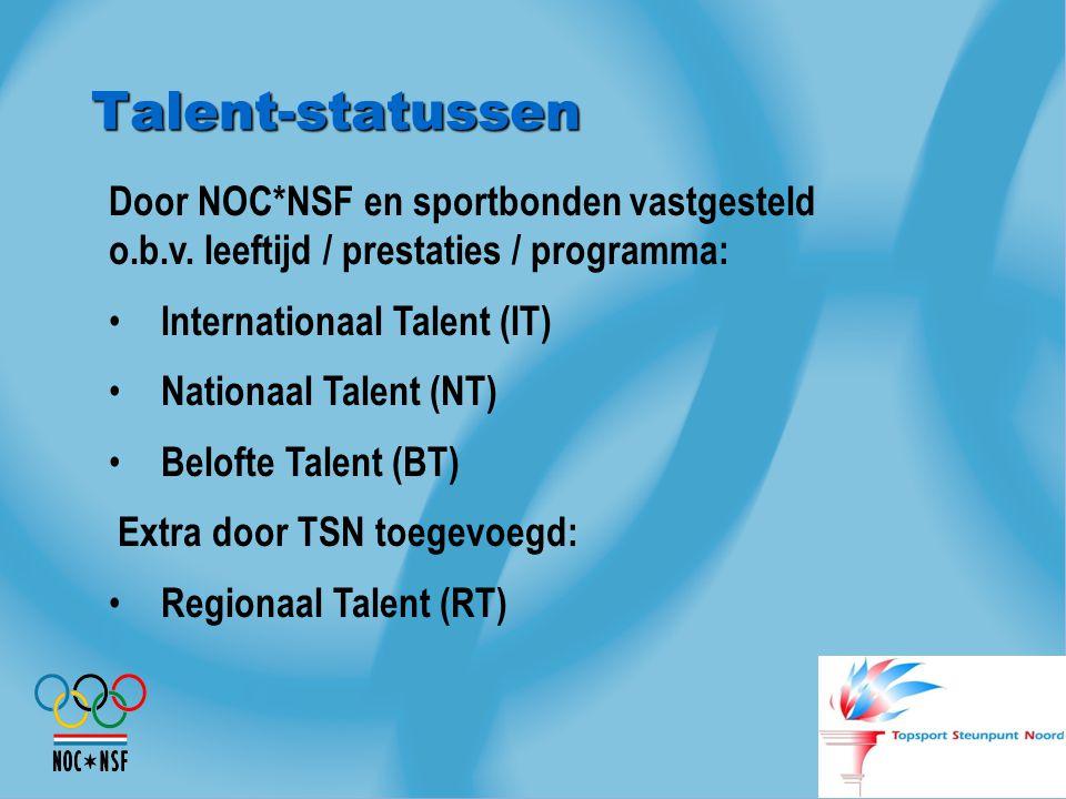 Talent-statussen Door NOC*NSF en sportbonden vastgesteld o.b.v. leeftijd / prestaties / programma: