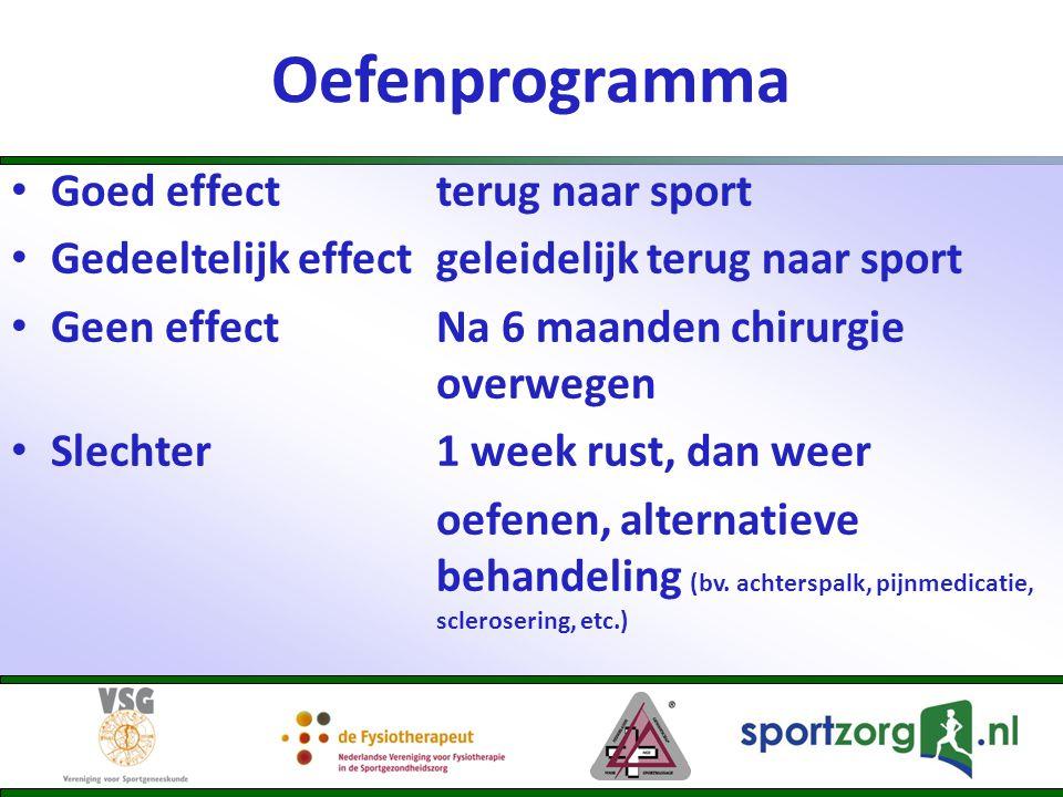 Oefenprogramma Goed effect terug naar sport