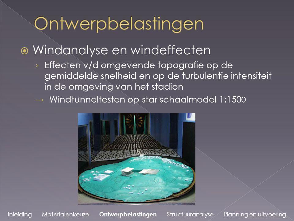 Ontwerpbelastingen Windanalyse en windeffecten