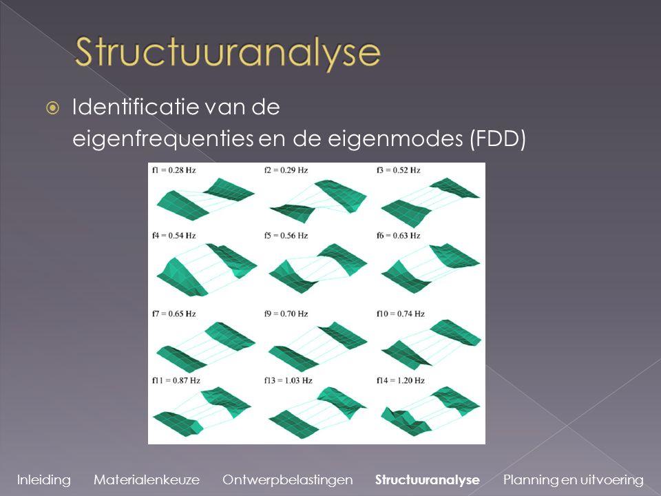Structuuranalyse Identificatie van de