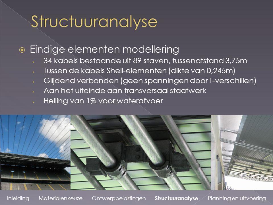 Structuuranalyse Eindige elementen modellering