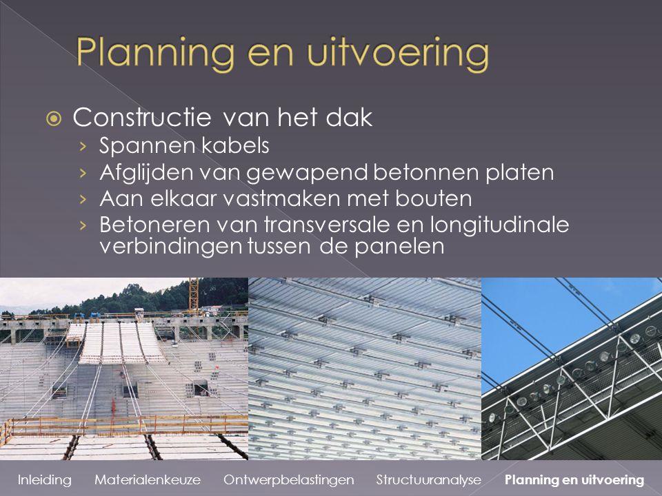 Planning en uitvoering