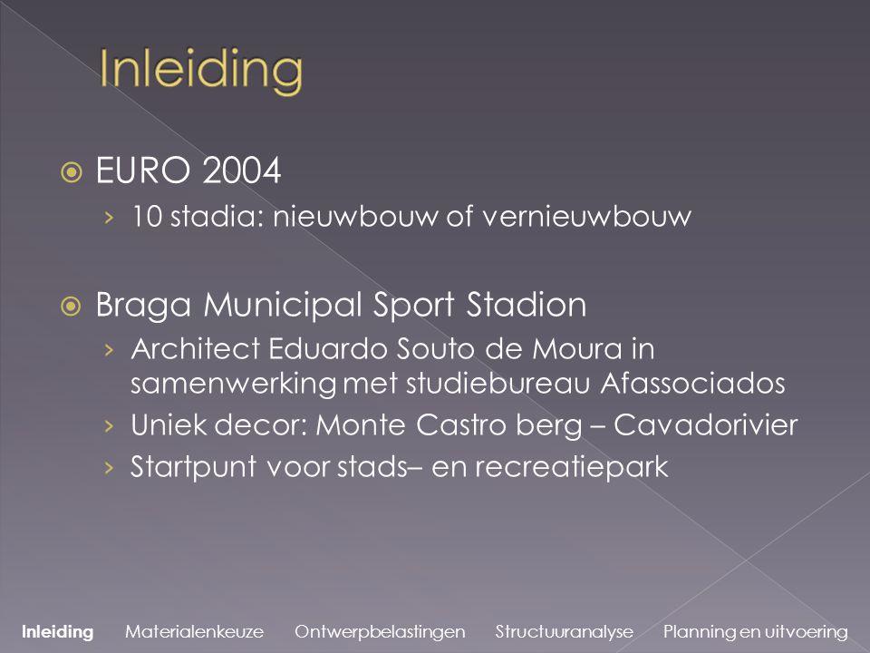 Inleiding EURO 2004 Braga Municipal Sport Stadion