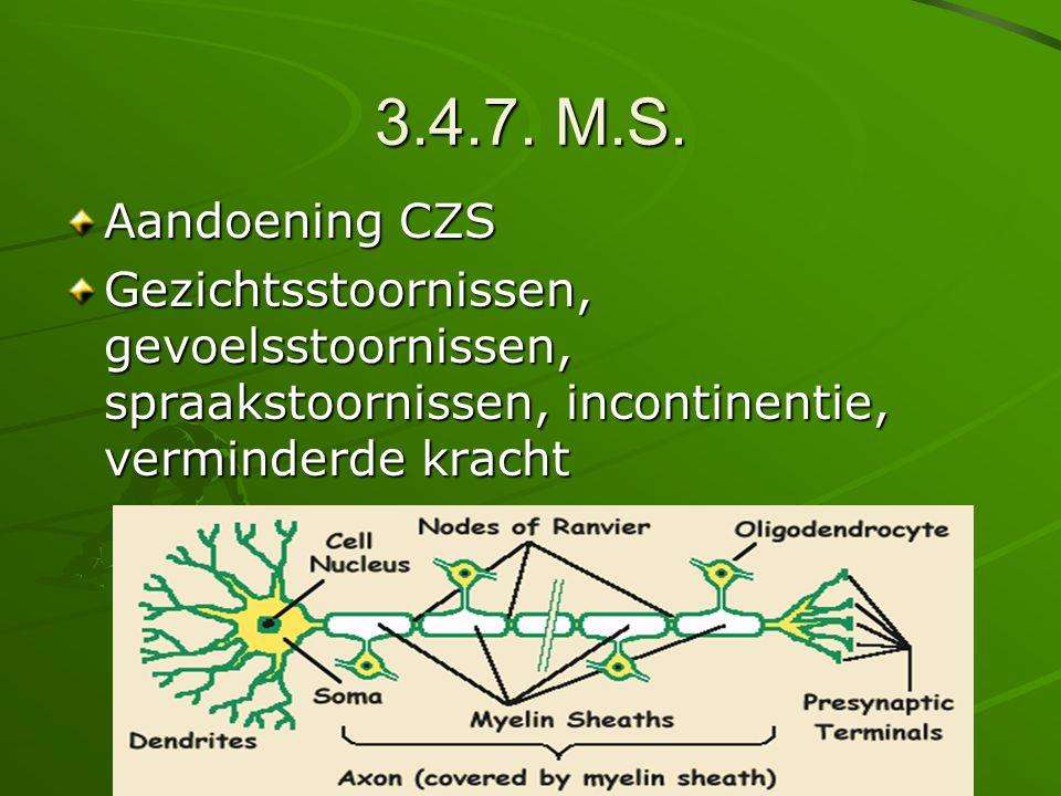 3.4.7. M.S. Aandoening CZS.