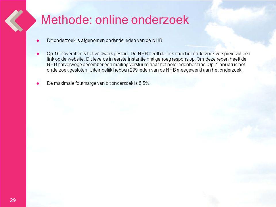 Methode: online onderzoek