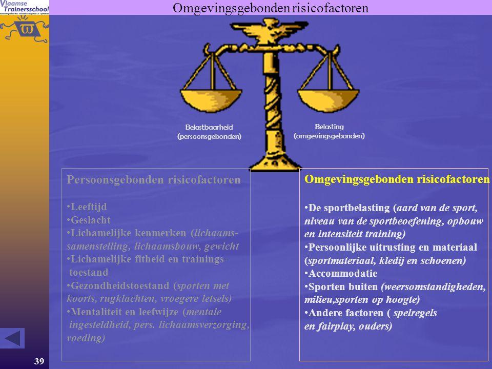Omgevingsgebonden risicofactoren