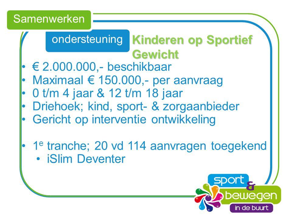 Kinderen op Sportief Gewicht
