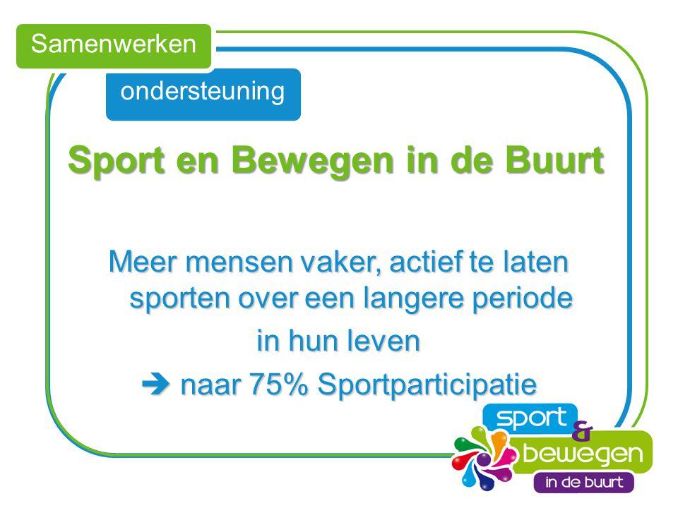 Meer mensen vaker, actief te laten sporten over een langere periode