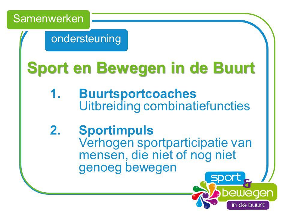 Uitbreiding combinatiefuncties 2. Sportimpuls
