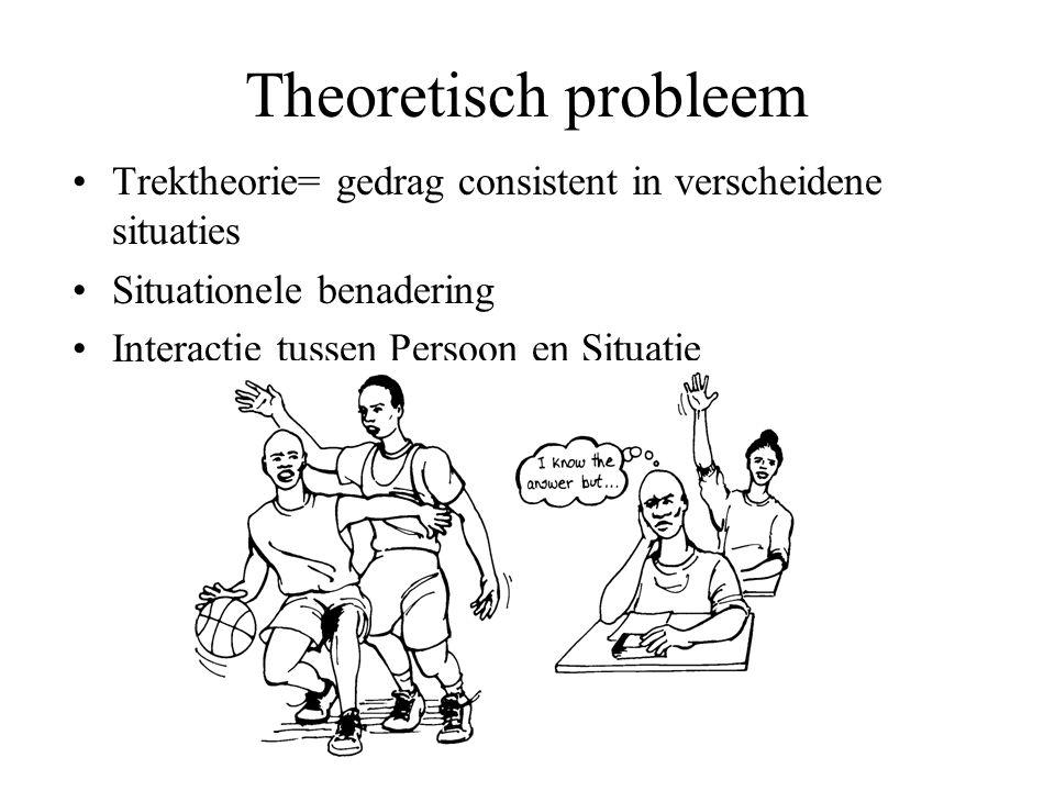 Theoretisch probleem Trektheorie= gedrag consistent in verscheidene situaties. Situationele benadering.