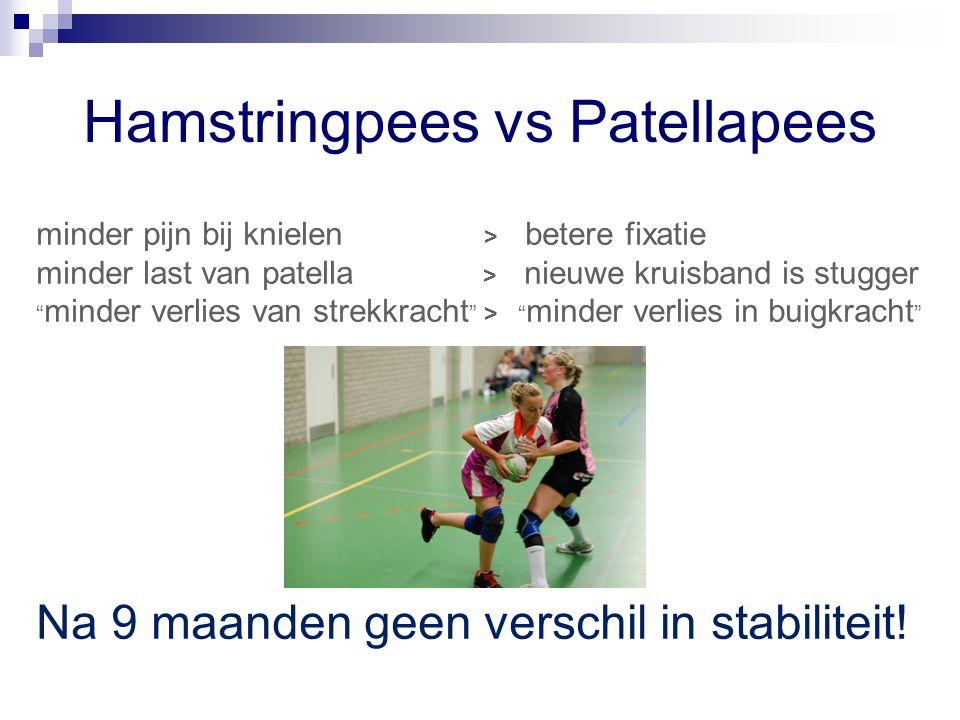 Hamstringpees vs Patellapees
