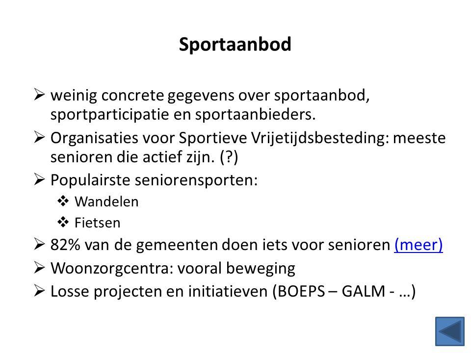 Sportaanbod weinig concrete gegevens over sportaanbod, sportparticipatie en sportaanbieders.