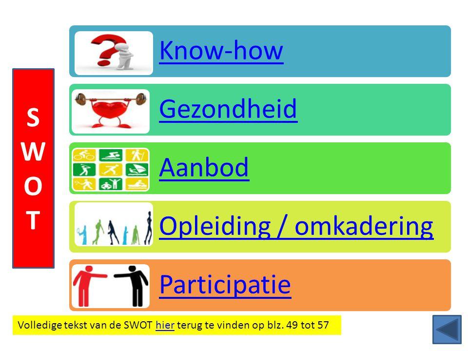 Opleiding / omkadering Participatie