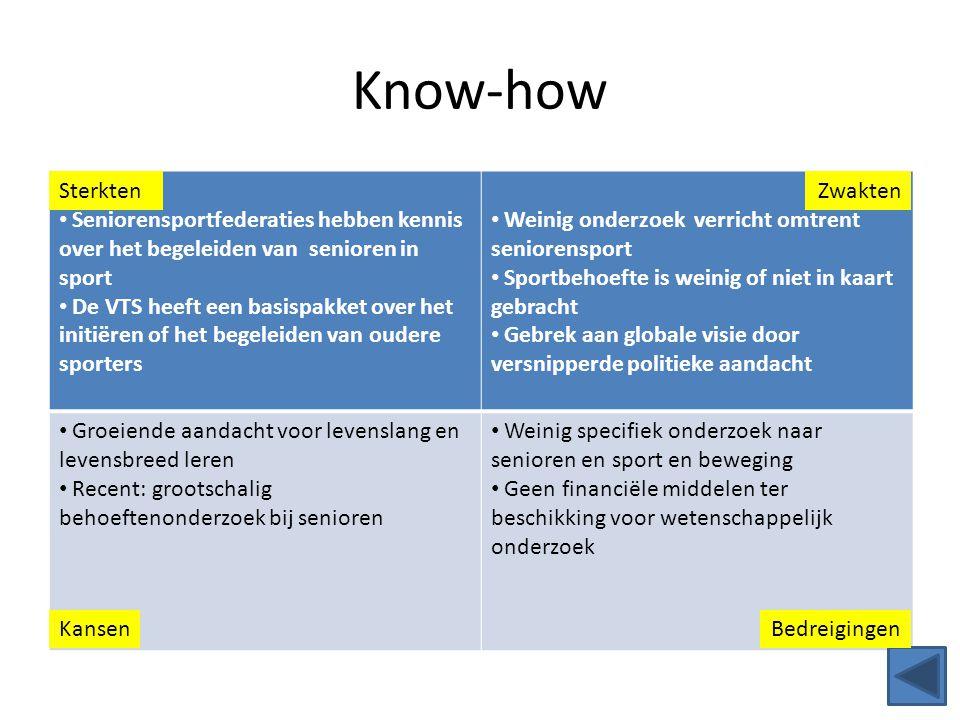 Know-how Sterkten. Seniorensportfederaties hebben kennis over het begeleiden van senioren in sport.