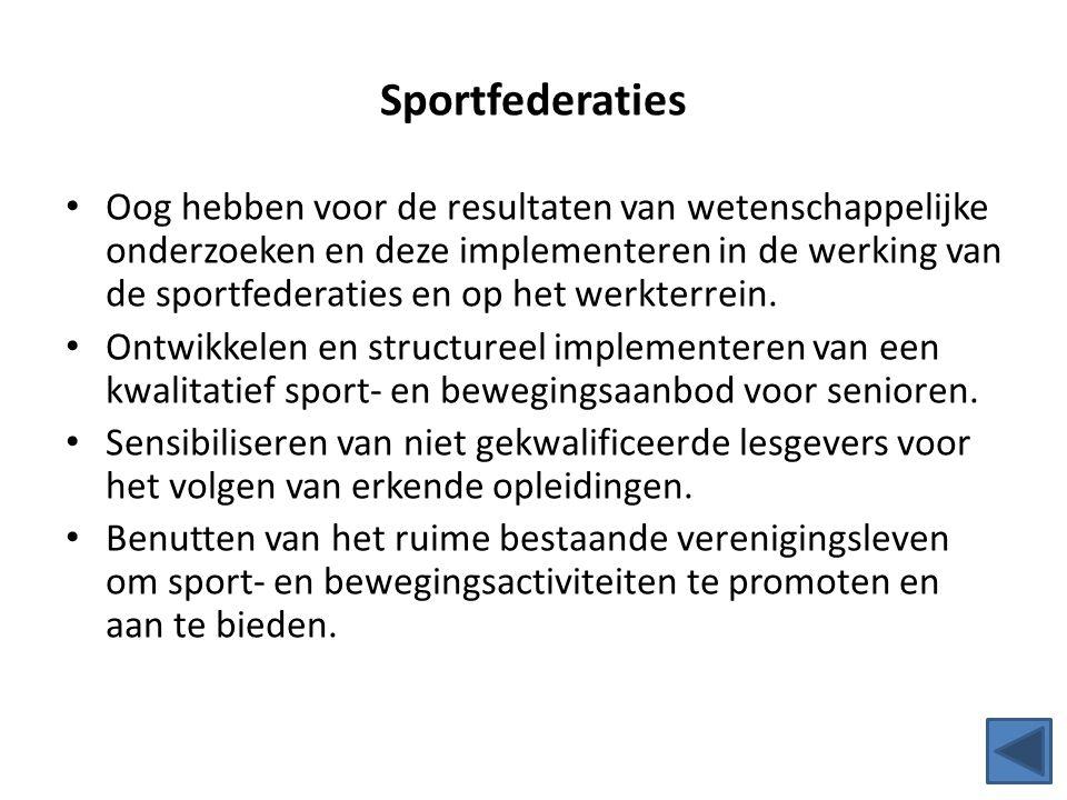 Sportfederaties