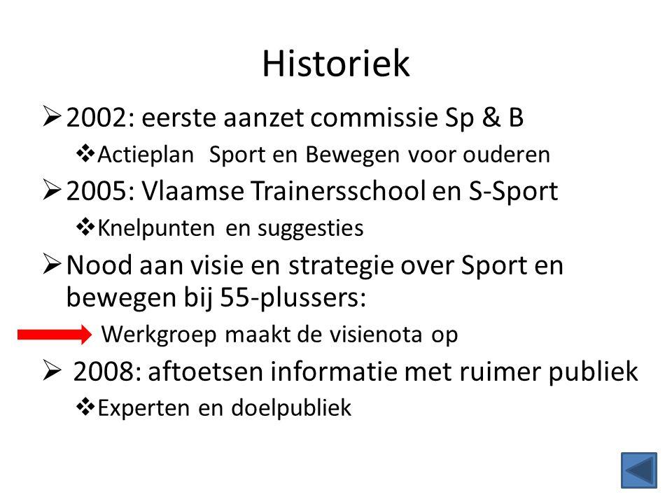 Historiek 2002: eerste aanzet commissie Sp & B