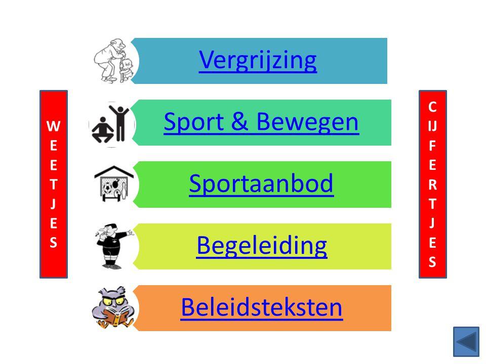W E T J S C IJ F E R T J S Vergrijzing Sport & Bewegen Sportaanbod