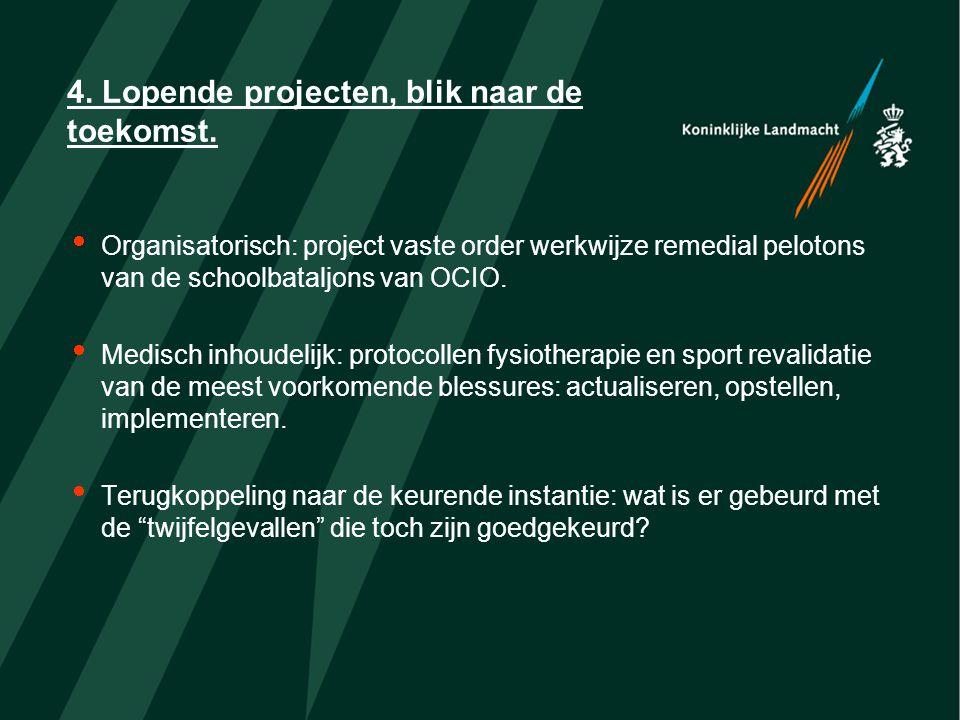 4. Lopende projecten, blik naar de toekomst.