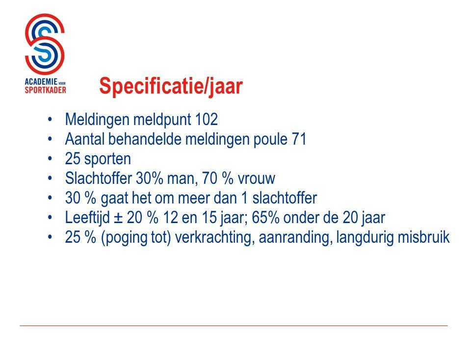 Specificatie/jaar Meldingen meldpunt 102