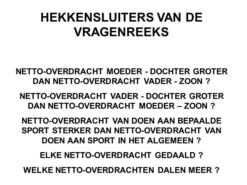 HEKKENSLUITERS VAN DE VRAGENREEKS