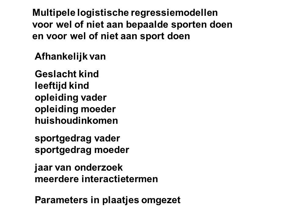 Multipele logistische regressiemodellen voor wel of niet aan bepaalde sporten doen en voor wel of niet aan sport doen