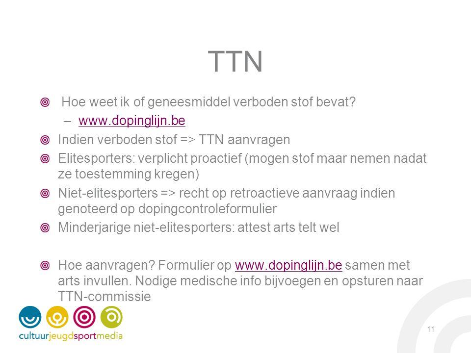 TTN Hoe weet ik of geneesmiddel verboden stof bevat www.dopinglijn.be