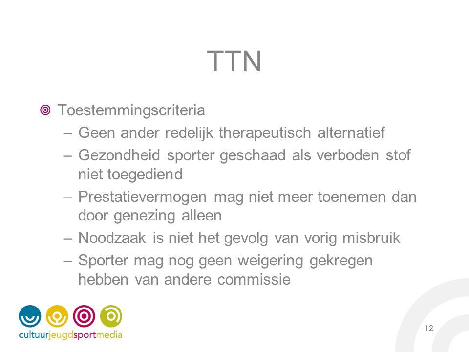 TTN Toestemmingscriteria Geen ander redelijk therapeutisch alternatief