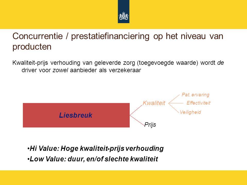 Concurrentie / prestatiefinanciering op het niveau van producten